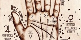 The Lines On Your Palm Speak Loads About Your Love Life