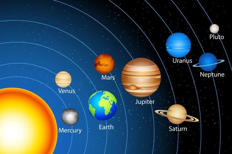 A Rare Astrological Alignment Has Been Taking Place January 17th-21st: All The Planets Go Direct