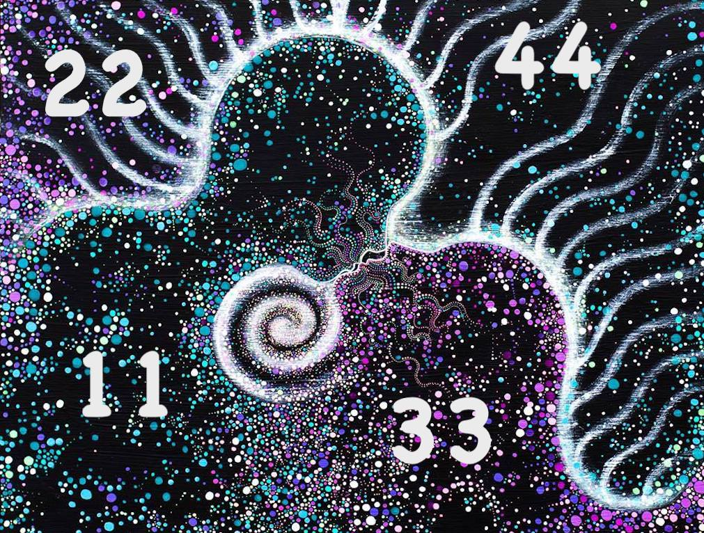 Use Your Core Numbers To Identify Your Soulmates & Twin Flames