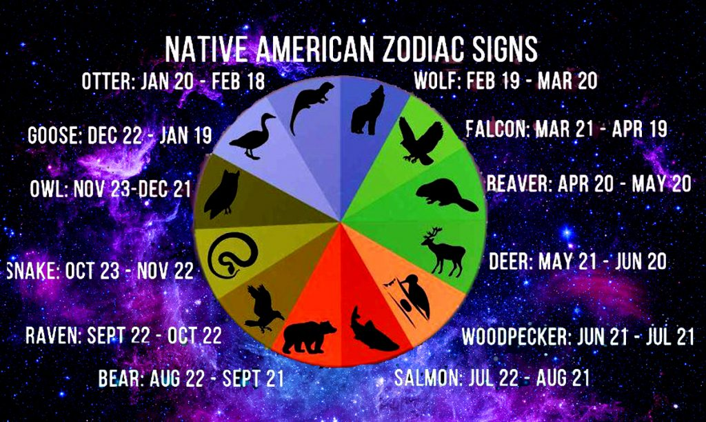 What The Zodiac Of Indigenous Americans Says About You?
